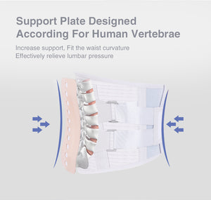 Triple Layer Lumbar Compression Brace