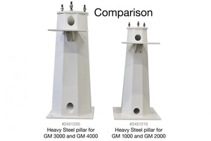 Baader Modal Steel Pillar for small to medium mounts - Astro Mounts