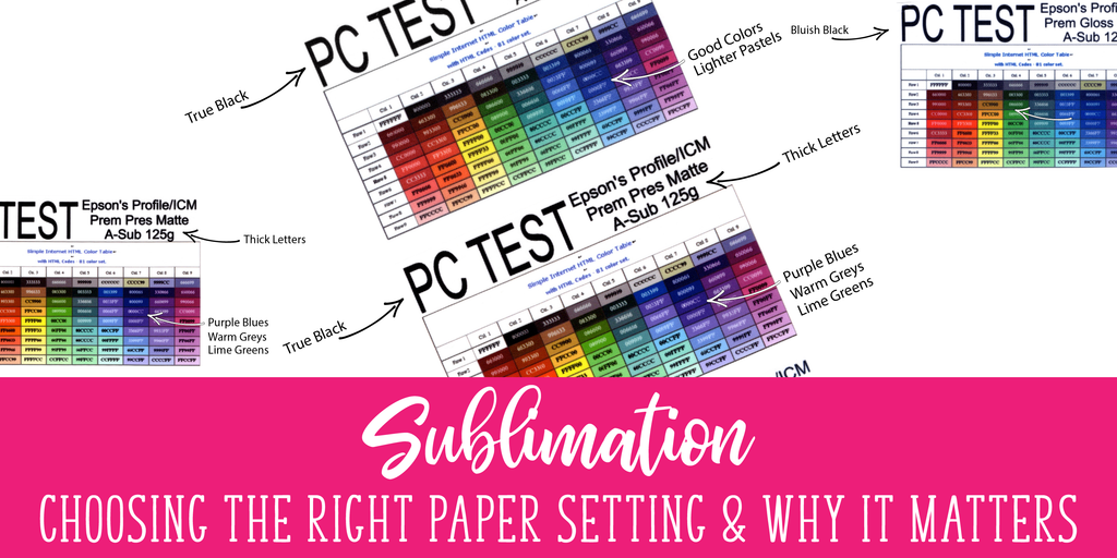 6462128002d07 Sublimation: Choosing the Right Paper Setting & Why it Matters ...