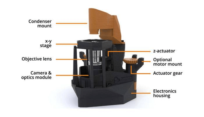 3D Printing Open Source Microscope That Everyone Can Use-03