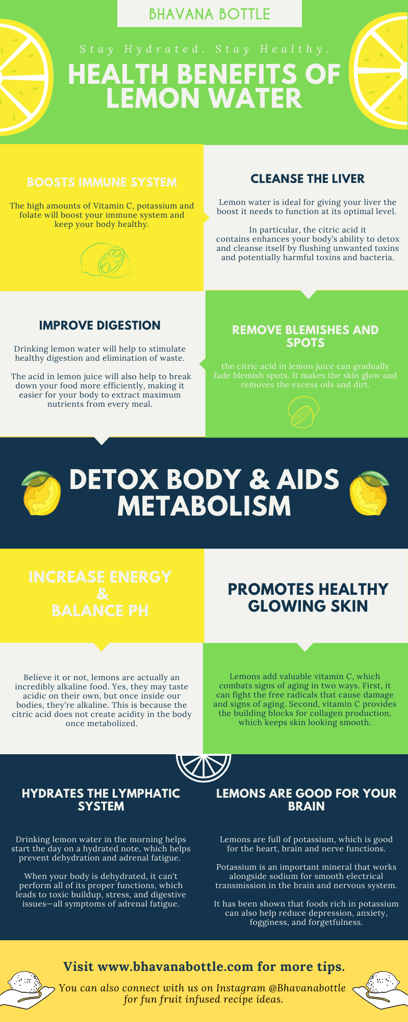 Heath Benefits of Infusion Water with Lemon