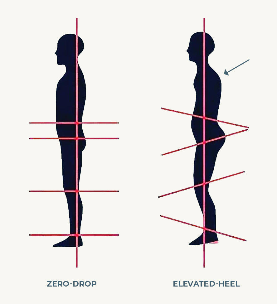 Heel-to-Toe Drop: What You Should Know