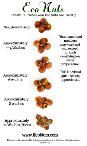 how to tell if your soap nuts are used up