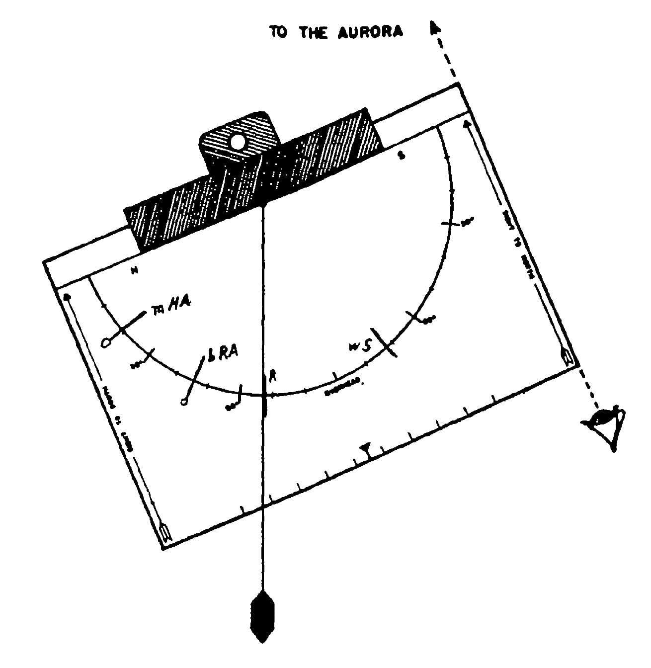 back of the form acted as an azimuth measuring device