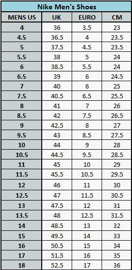 Adidas vs Nike Sizing | Find the differences between sizes?