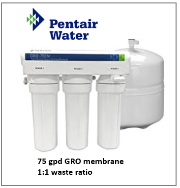 Pentair GRO membrane 75gpd High Efficiency Reverse Osmosis