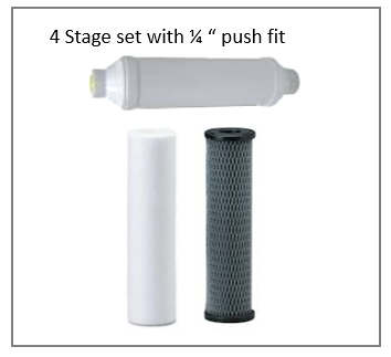 PENTAIR GRO 50 Reverse Osmosis Replacement Filter Set Yearly 3 pieces