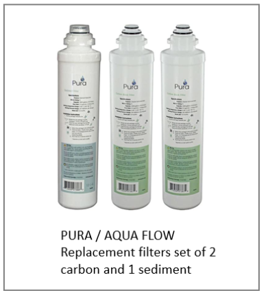 Aqua Flow / Pura Twist Filters 3 pac replacement set