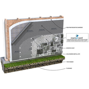 Mortairvent ® Rain Screen