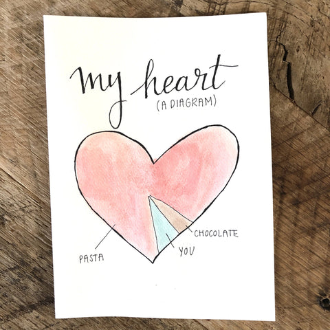 My Heart (a diagram) by Handlettered by Alyssa