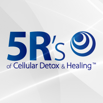 5R's of True Cellular Healing and Detox ™ Banner Stand