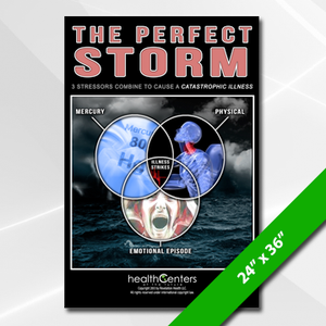 Perfect Storm (Chiropractor)  Poster Large
