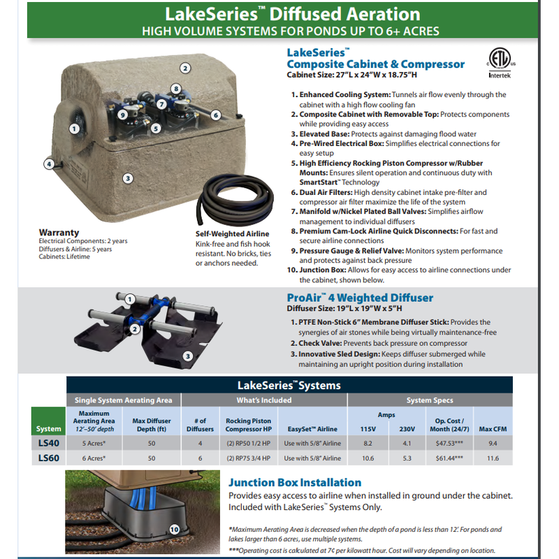 Aeration System - Airmax LS60 System (for Lakes 6+ Acres)