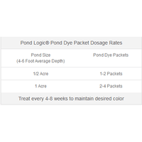 Water Soluble Packets Pond Dye - PondSupply.CA