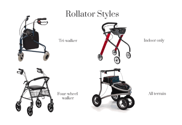 new arrival b9f7d 73c2c Buying a walking frame