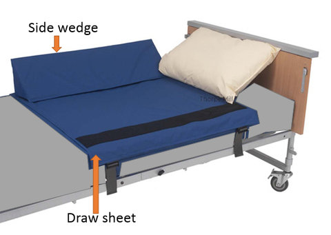 Cot Side Wedges and Draw Sheet Kit