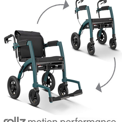 the image shows the rollz motion performance changing from a walker to a wheelchair