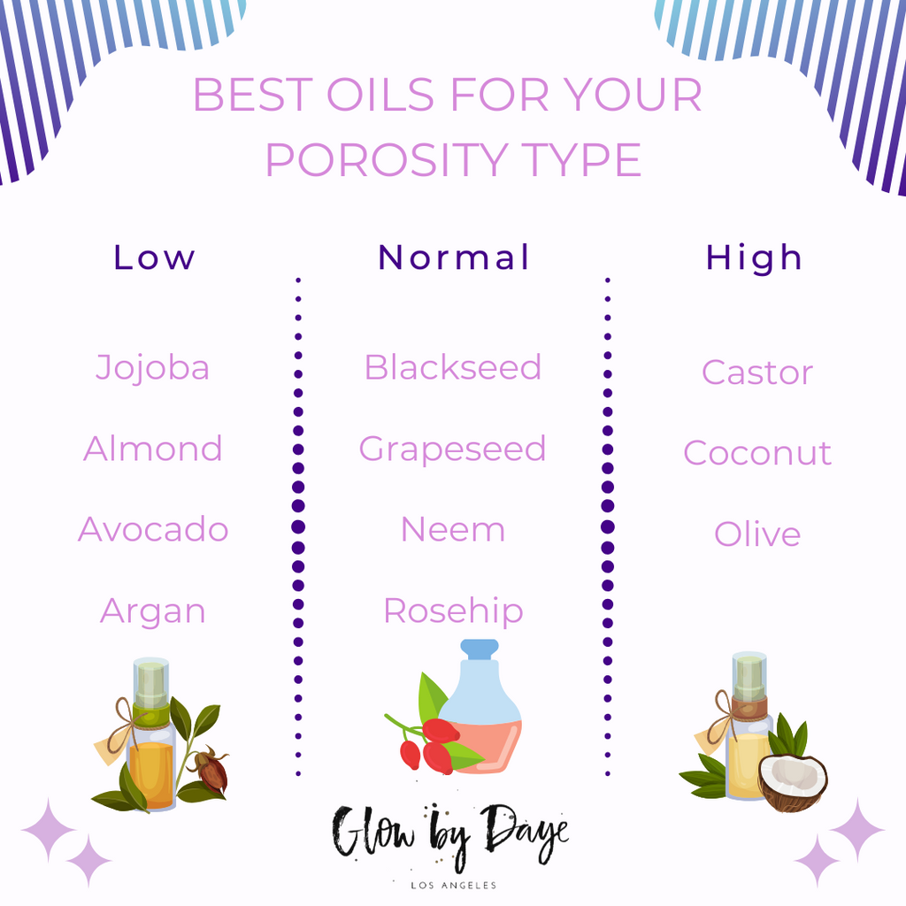Best Oils For Your Porosity Type