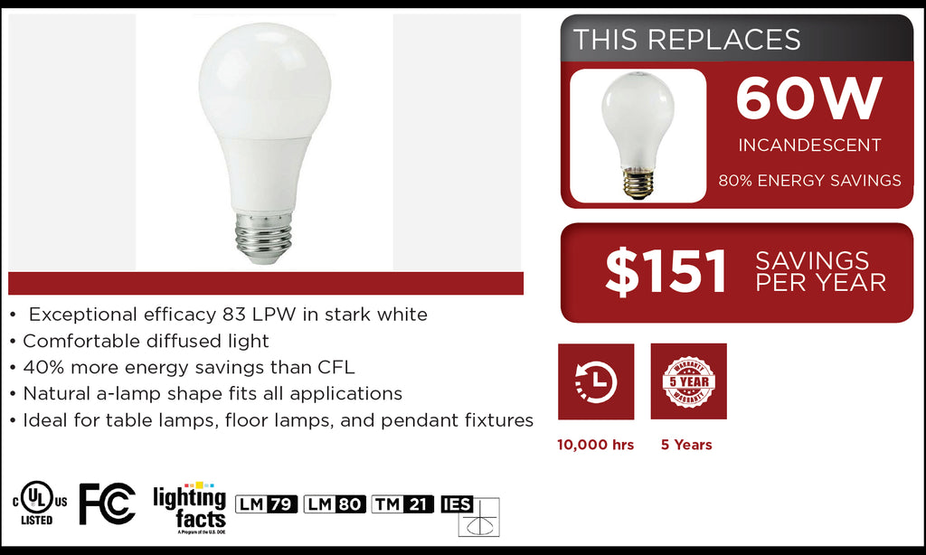 9-Watt LED Lightbulb