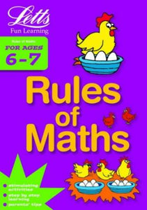 Rules of Maths