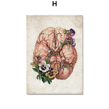 Load image into Gallery viewer, Anatomy Muscle Flower Vintage Poster Wall Art Canvas Painting Nordic Posters And Prints Wall Pictures For Doctor Office Decor - SallyHomey Life's Beautiful