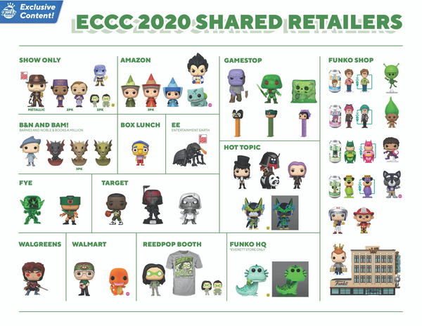 ECCC 2020 Shared Retailers