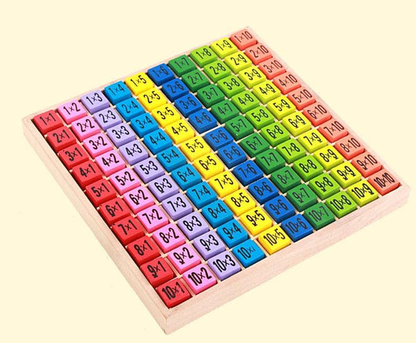 Multiplication Table Maths Toy