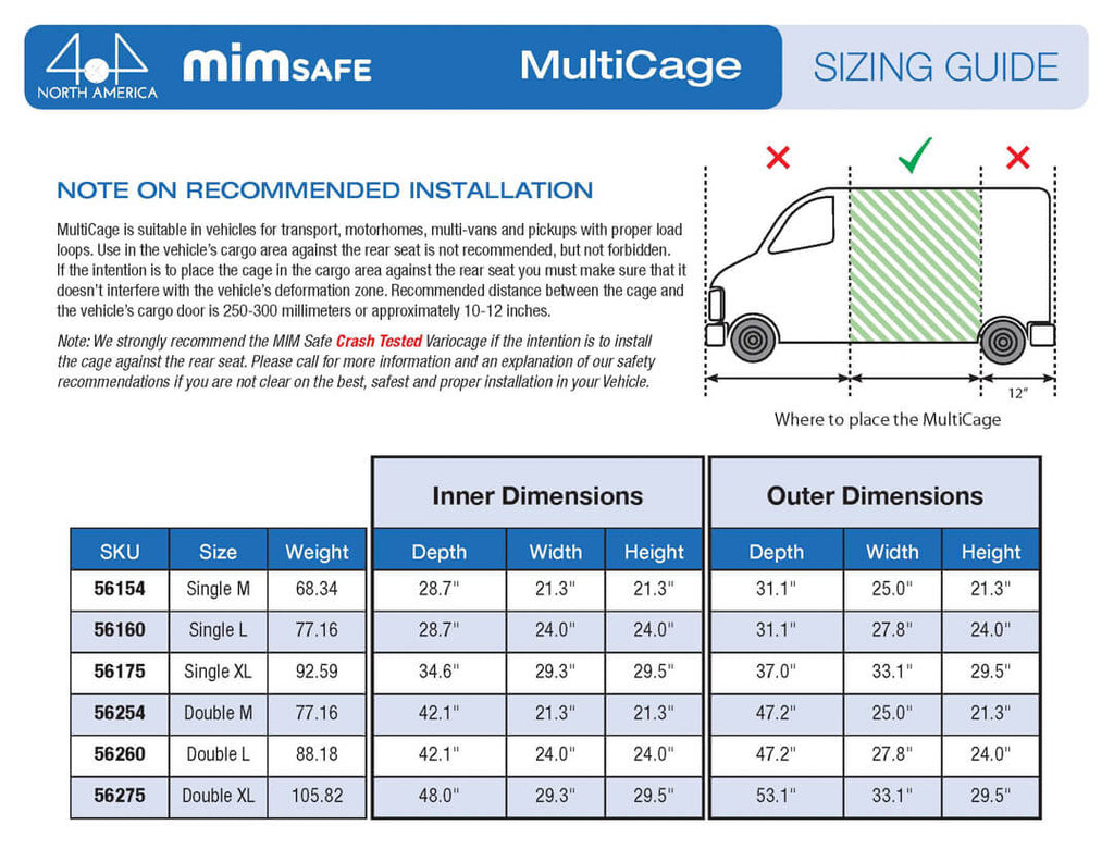 MIM MultiCage Sizing Guide