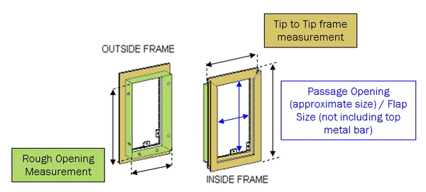 Hale Pet Door Door Sizing Guide