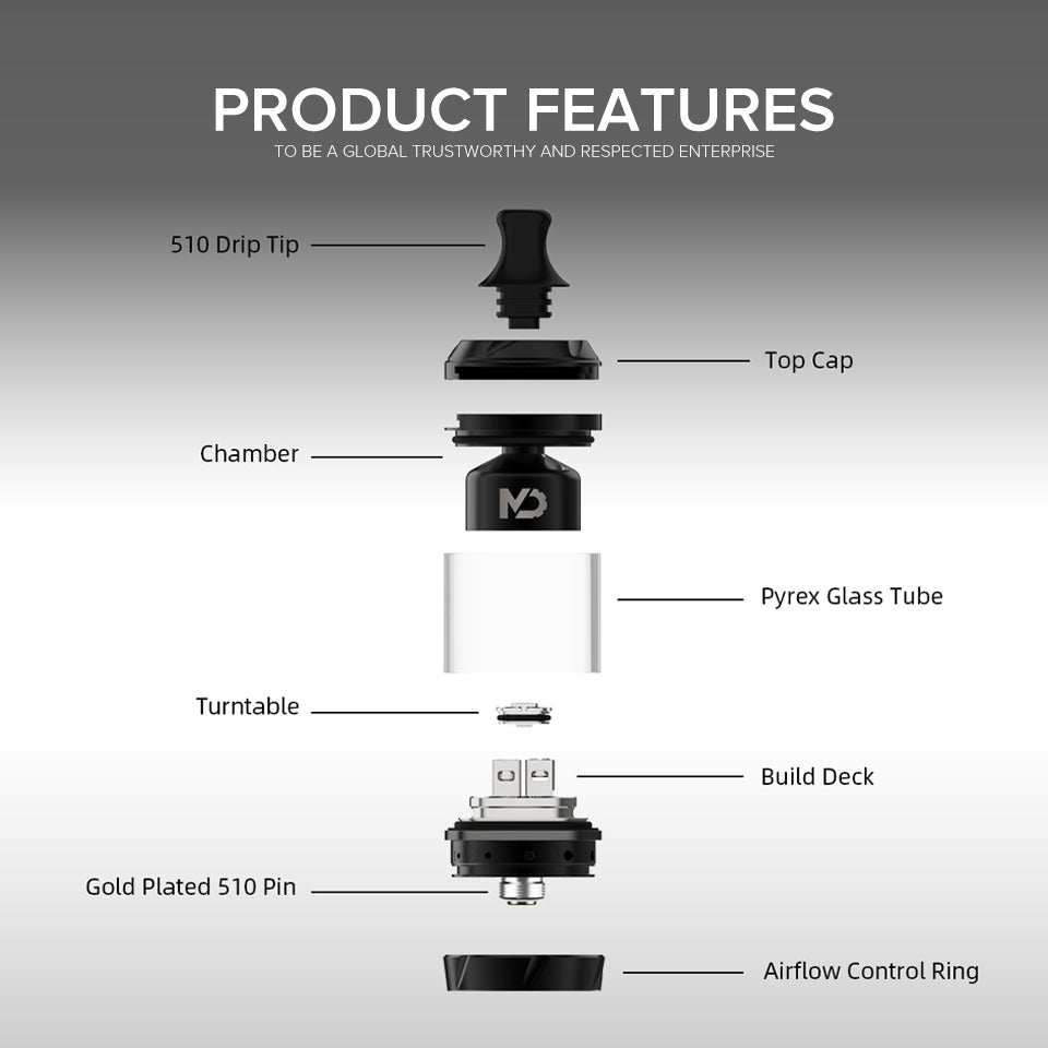 Hellvape MD RTA (Rebuildable Tank) MTL Features
