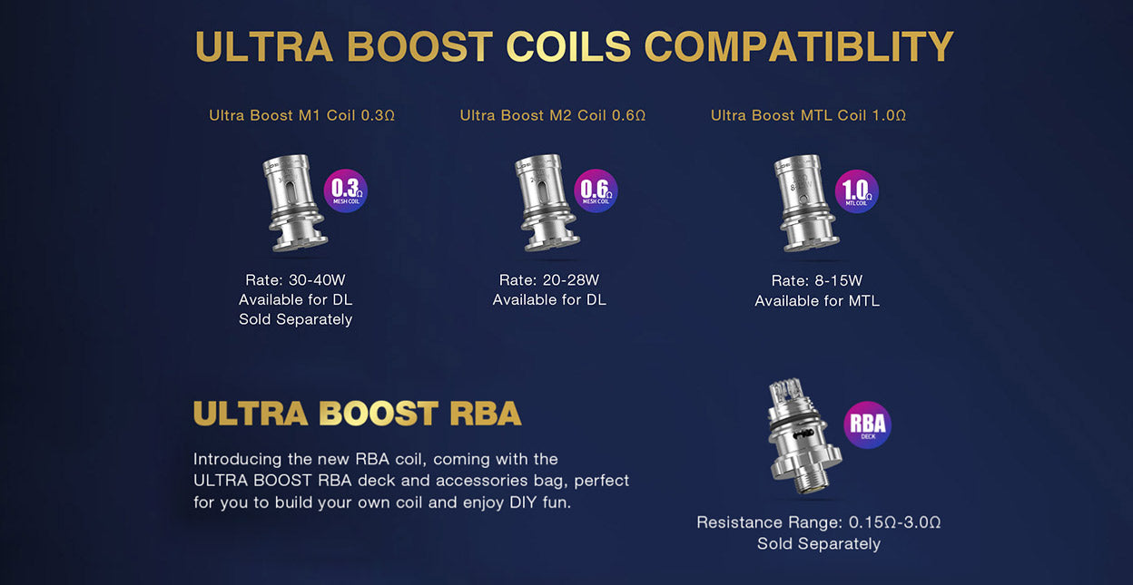 Lost Vape Ultra Boost and Ultra Boost V2 Coils (5pack)