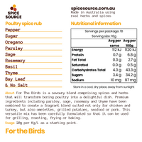 For the Birds: Poultry Dry Rub - Spice Source