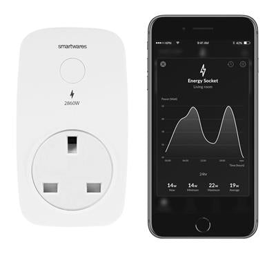 Smartwares Energy Control Set - UK plug