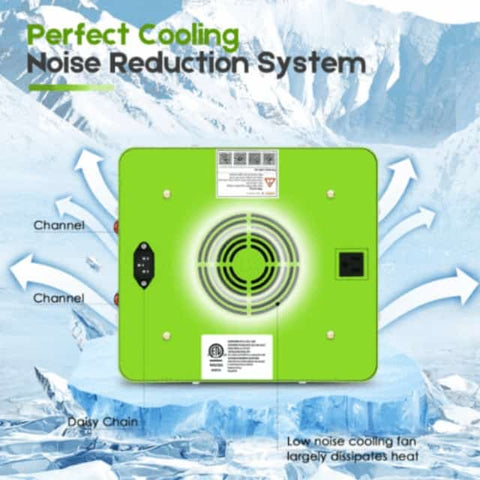 Mars Hydro Reflector Series Cooling and Noise Reduction