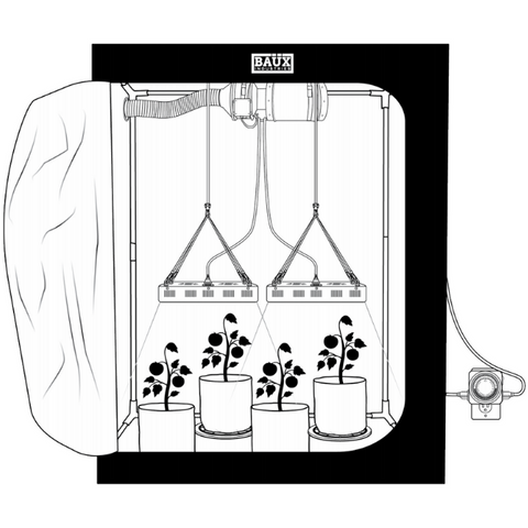 Image of Baüx Industries Complete Grow Tent Kits