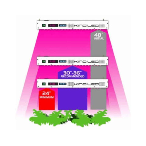Kind LED K5 Series Grow Lights