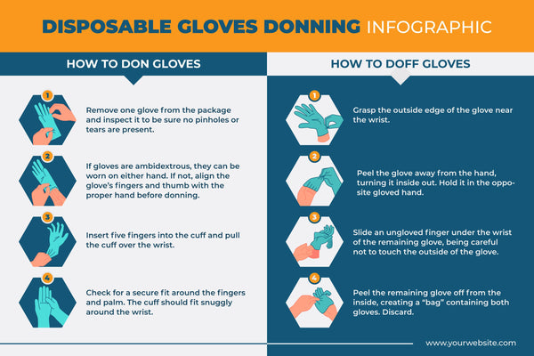 DON DOFF GLOVES
