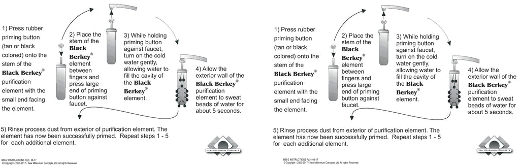 Berkey Black Element Instructions - How to Prime
