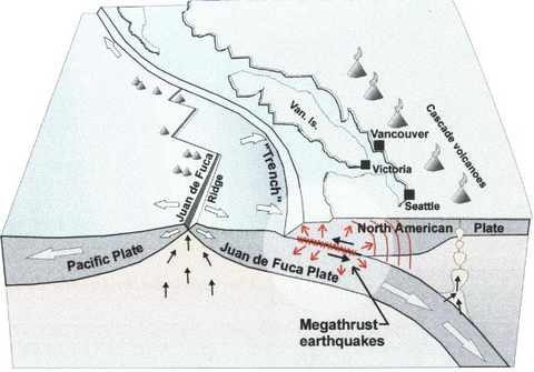 Earthquake, BC, Seismic Zone, Juan de Fuca, Pacific Plate, North American, Earthquake, megathrust