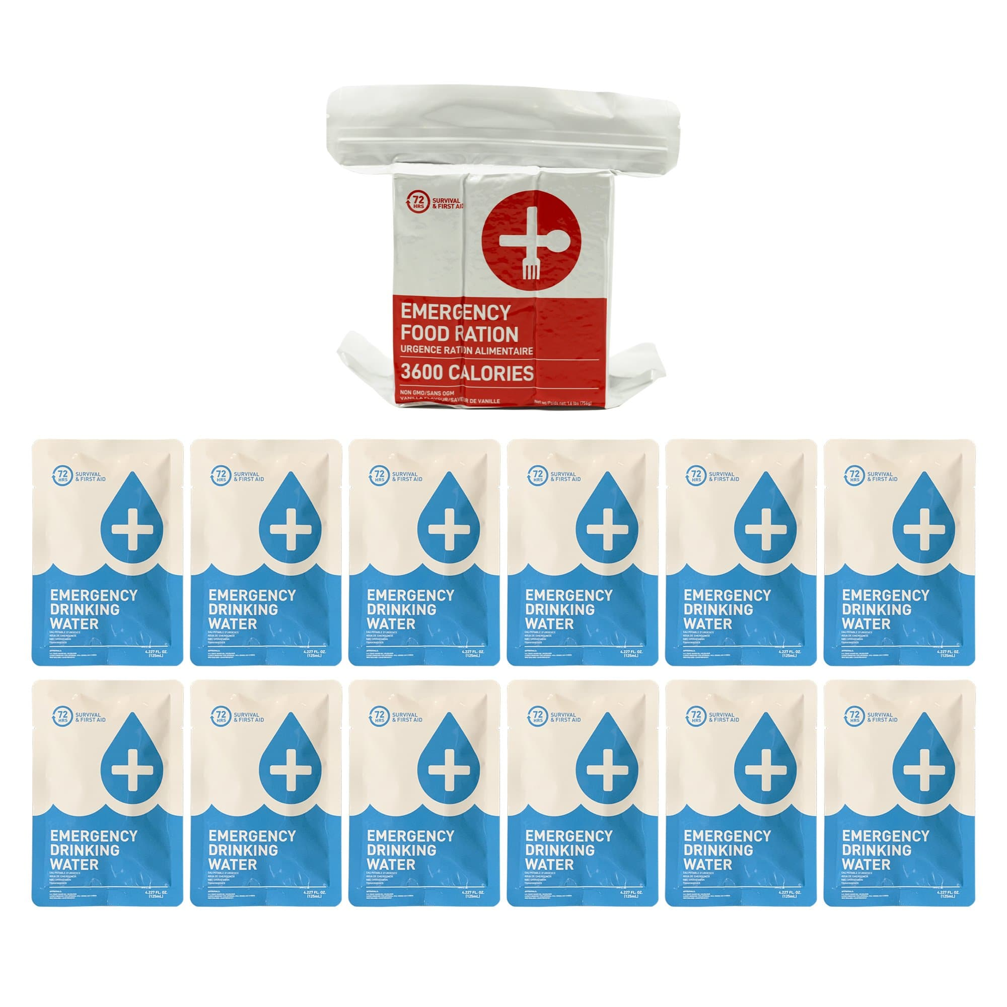 1 person emergency food and water replacement kit