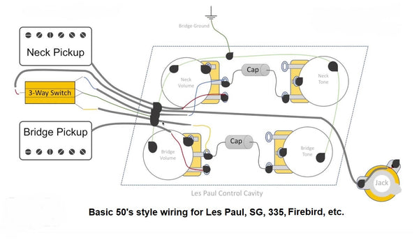 Wiring Harness for Gibson Les Paul - 50's Style with Push/Pull Pots – Starr  Guitar SystemsStarr Guitar Systems