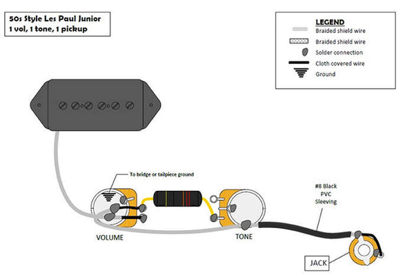 [DIAGRAM_38ZD]  Wiring Harness for Gibson Les Paul Jr. – Starr Guitar Systems | Junior Les Paul Wiring Diagram |  | Starr Guitar Systems