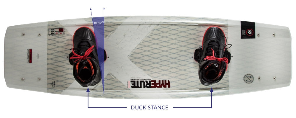How to Set Up Wakeboard Boots