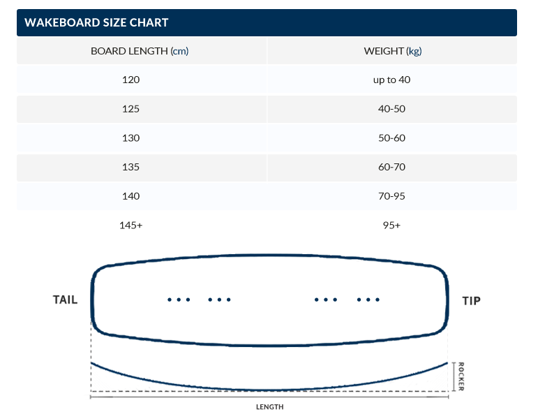 <Product Guide Wakeboard Size Chart>