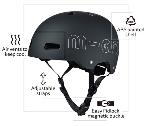 Adult Helmet Features