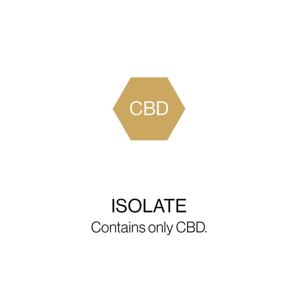 What is isolate CBD Mean