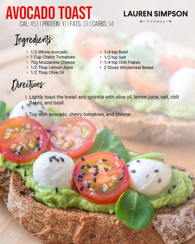 Shred & Shape Challenge - Avocado Toast