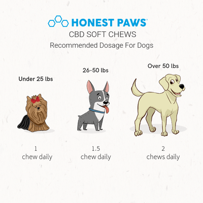 Calming Aid – CBD Soft Chews