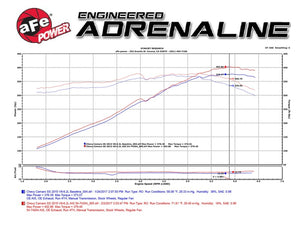 aFe Momentum GT Pro 5R Cold Air Intake System 13-15 Chevrolet Camaro SS V8-6.2L