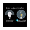 Filament Candle SBC/B15 LED Dimmable Full Glass Lamp